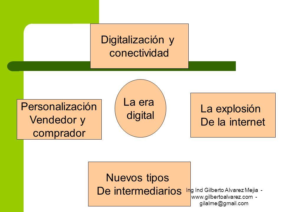 La era digital Digitalización y conectividad Personalización Vendedor y comprador La explosión De la internet Nuevos tipos De intermediarios Ing Ind G