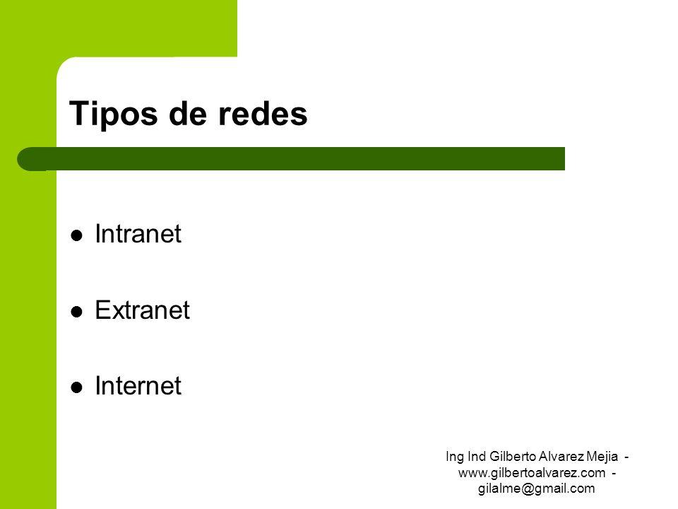 Tipos de redes Intranet Extranet Internet Ing Ind Gilberto Alvarez Mejia - www.gilbertoalvarez.com - gilalme@gmail.com