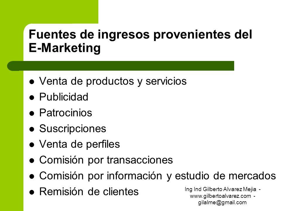 Fuentes de ingresos provenientes del E-Marketing Venta de productos y servicios Publicidad Patrocinios Suscripciones Venta de perfiles Comisión por tr