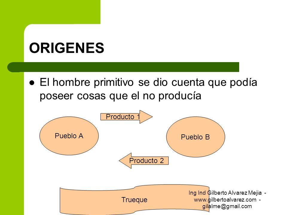 Función de las empresas distribuidoras Abastecimiento Existencias (stock) Ventas Servicio cobro Ing Ind Gilberto Alvarez Mejia - www.gilbertoalvarez.com - gilalme@gmail.com