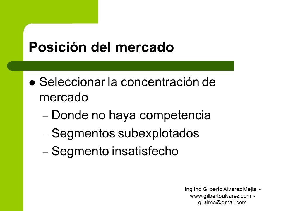 Posición del mercado Seleccionar la concentración de mercado – Donde no haya competencia – Segmentos subexplotados – Segmento insatisfecho Ing Ind Gil