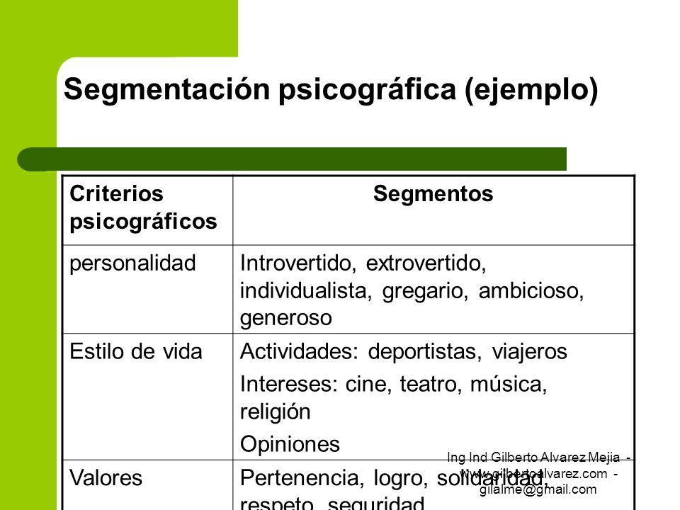 Segmentación psicográfica (ejemplo) Criterios psicográficos Segmentos personalidadIntrovertido, extrovertido, individualista, gregario, ambicioso, gen