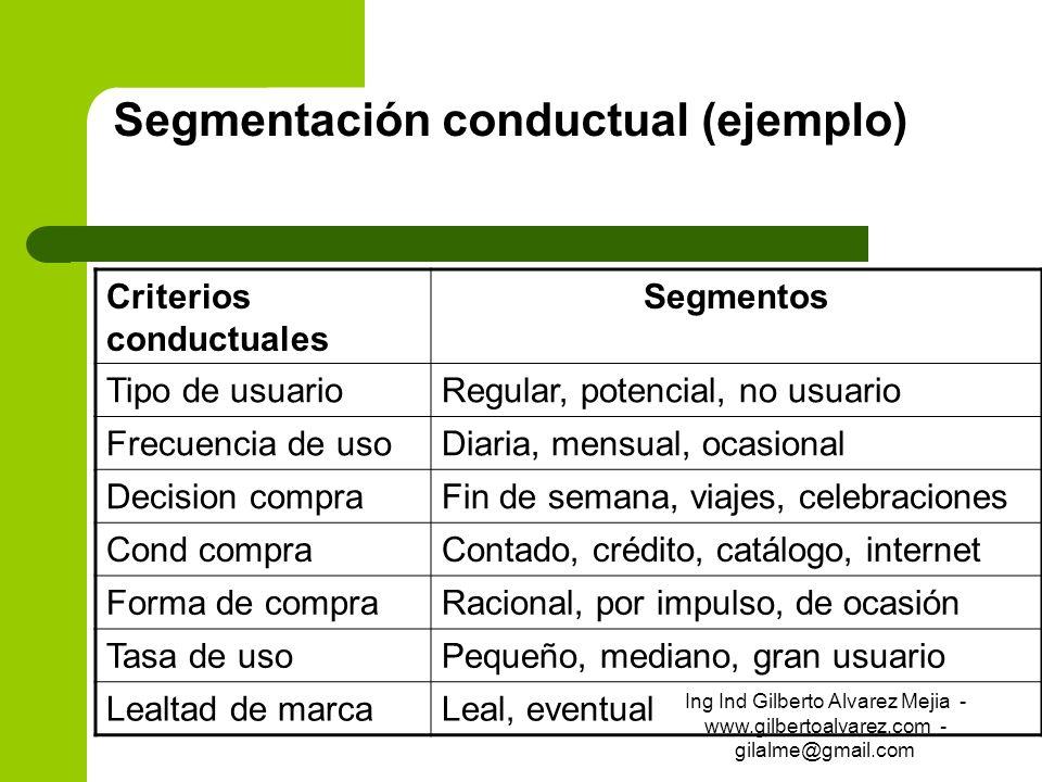 Segmentación conductual (ejemplo) Criterios conductuales Segmentos Tipo de usuarioRegular, potencial, no usuario Frecuencia de usoDiaria, mensual, oca