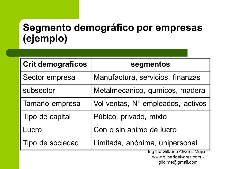 Segmento demográfico por empresas (ejemplo) Crit demograficossegmentos Sector empresaManufactura, servicios, finanzas subsectorMetalmecanico, qumicos,