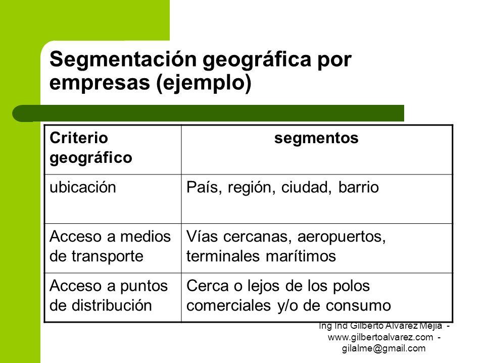 Segmentación geográfica por empresas (ejemplo) Criterio geográfico segmentos ubicaciónPaís, región, ciudad, barrio Acceso a medios de transporte Vías