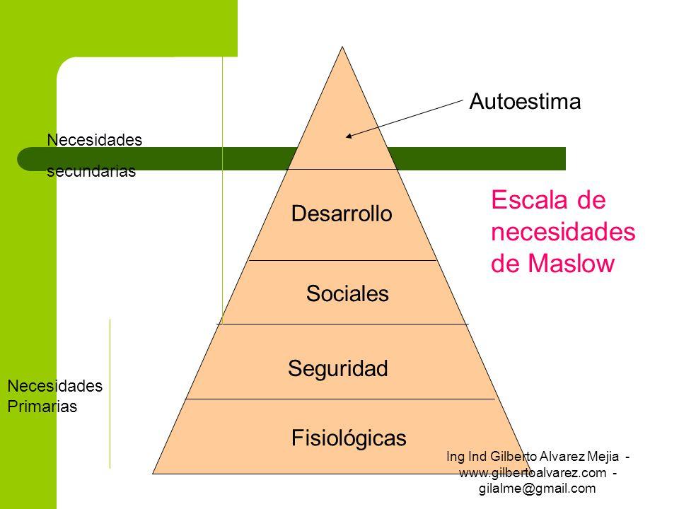 Escala de necesidades de Maslow Fisiológicas Seguridad Sociales Desarrollo Autoestima Necesidades Primarias Necesidades secundarias Ing Ind Gilberto A