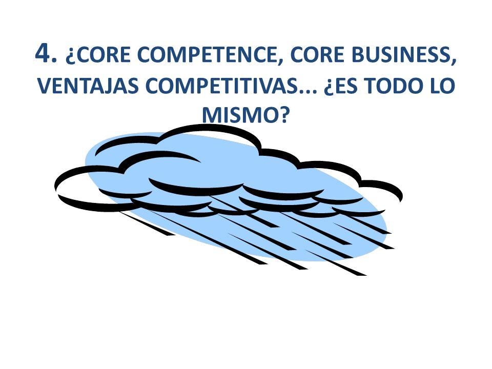 4. ¿CORE COMPETENCE, CORE BUSINESS, VENTAJAS COMPETITIVAS... ¿ES TODO LO MISMO?