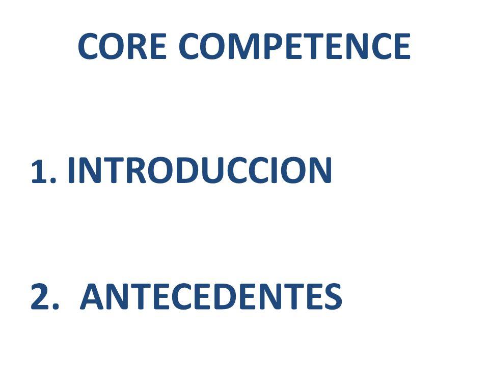 1. INTRODUCCION 2. ANTECEDENTES