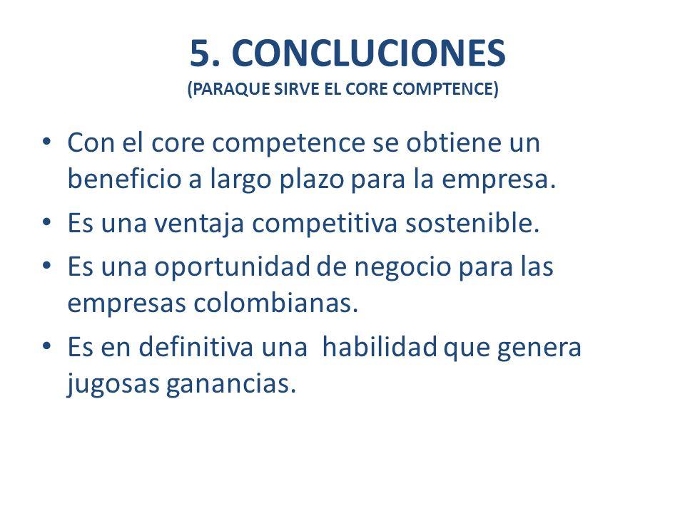 Con el core competence se obtiene un beneficio a largo plazo para la empresa. Es una ventaja competitiva sostenible. Es una oportunidad de negocio par