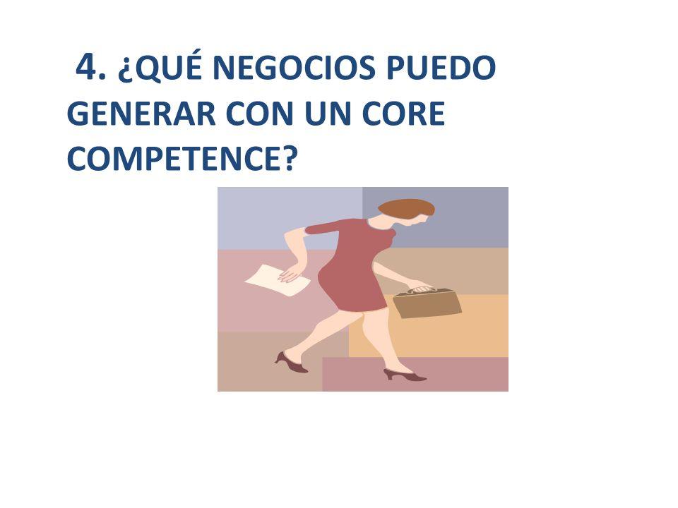 4. ¿QUÉ NEGOCIOS PUEDO GENERAR CON UN CORE COMPETENCE?