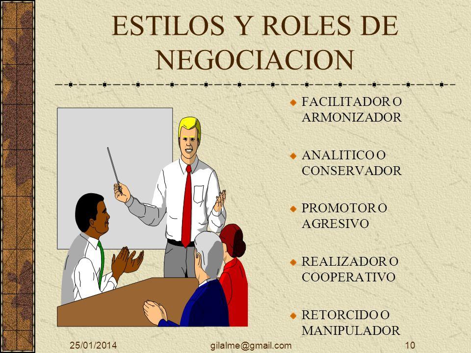 CLASES DE NEGOCIAICON COMPETITIVAS (GANAR PERDER) COLABORATIVAS (GANAR GANAR) INTERNAS (SE DAN AL INTERIOR) EXTERNAS (CON AGENTE EXTERNOS) 25/01/20149