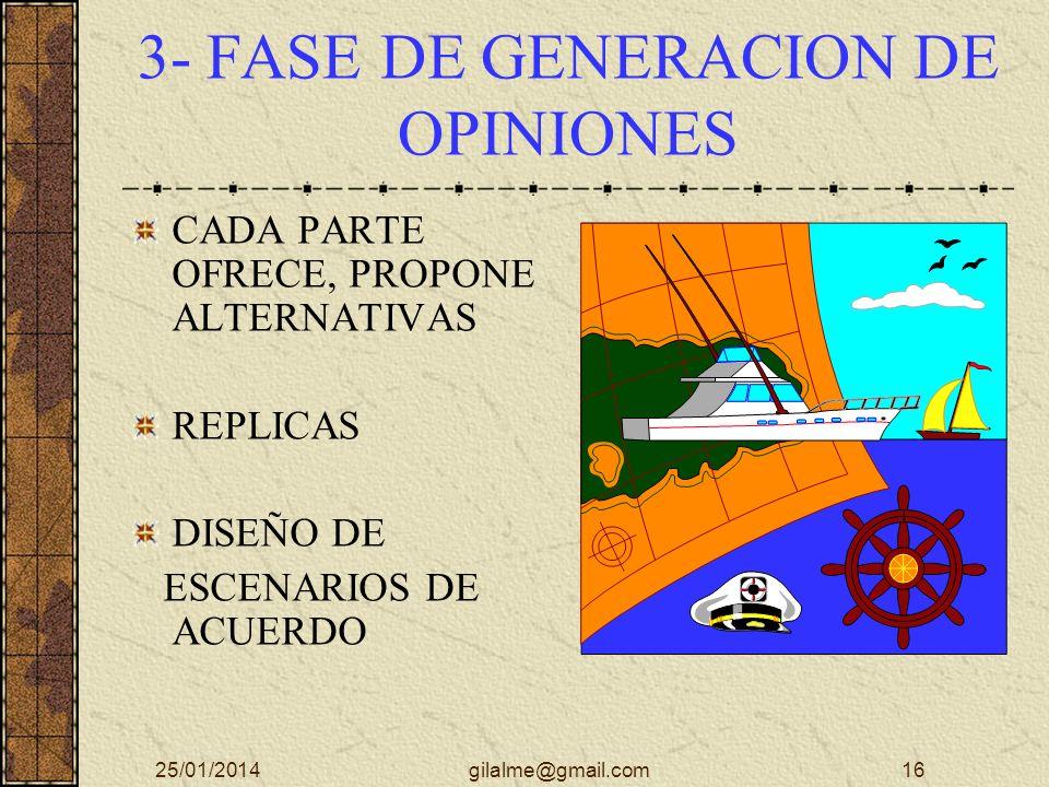 2- ESTABLECIMIENTO DE PLANTEAMIENTO O POSICIONAMIENTO EXPOSICION DE PRETENSIONES POR LAS PARTES PROPUESTAS INICIALES PRIMEROS CONTACTOS NEGOCIADORES 2