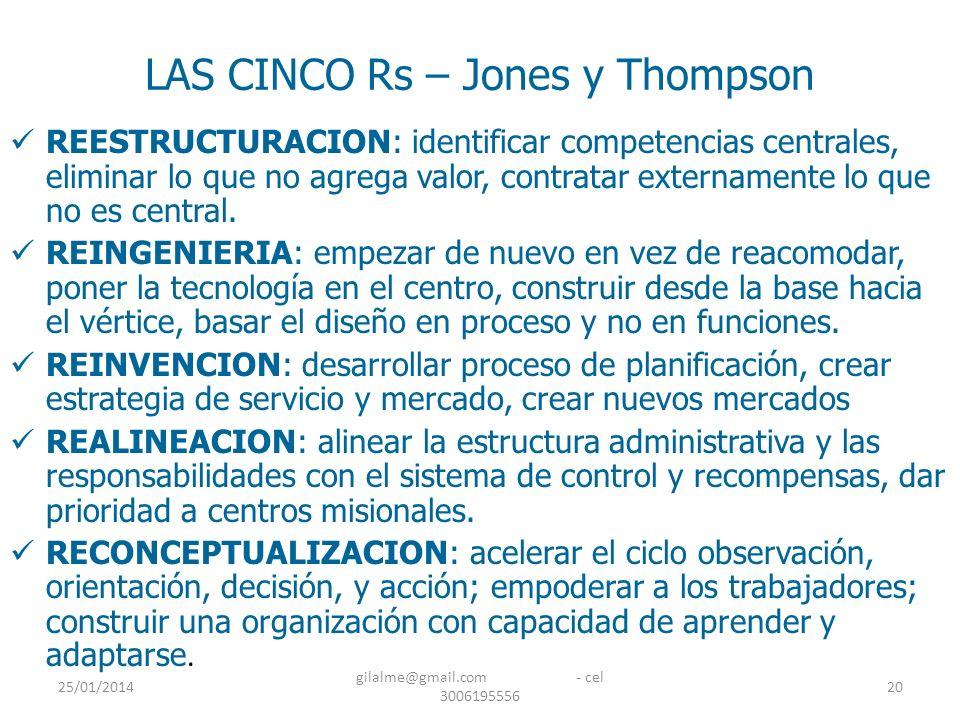 25/01/2014 gilalme@gmail.com - cel 3006195556 20 LAS CINCO Rs – Jones y Thompson REESTRUCTURACION: identificar competencias centrales, eliminar lo que