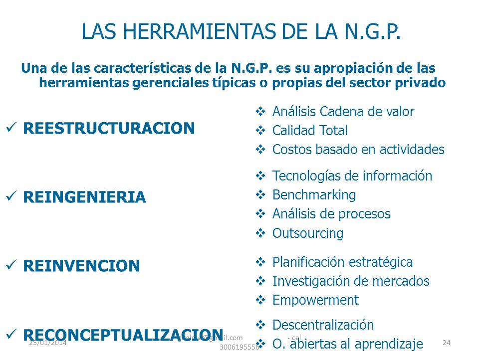 25/01/2014 gilalme@gmail.com - cel 3006195556 24 LAS HERRAMIENTAS DE LA N.G.P. Una de las características de la N.G.P. es su apropiación de las herram