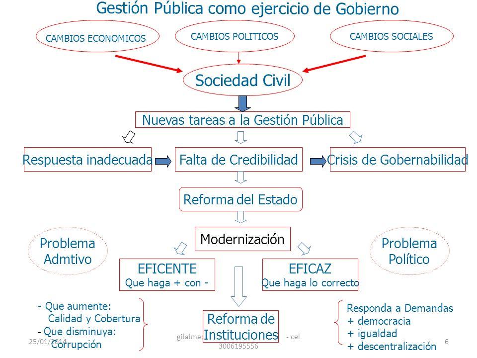 25/01/2014 gilalme@gmail.com - cel 3006195556 17 CRISIS DEL MODELO BUROCRATICO El modelo de intervención estatal suponía, entre otras cosas, el tener un Estado fuerte y alejado de lo político.
