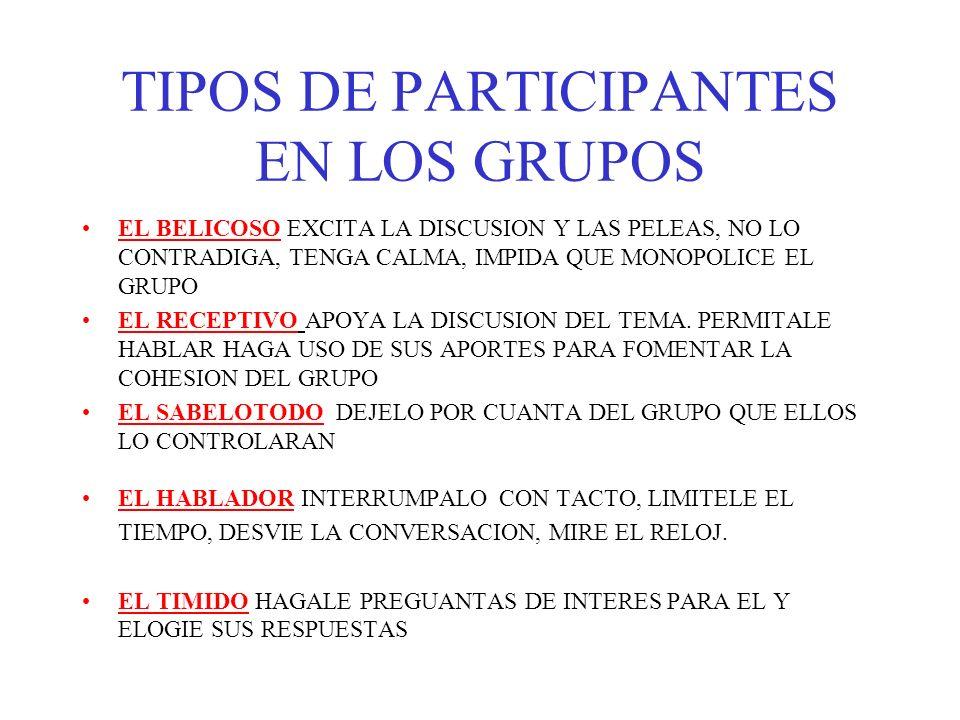 TIPOS DE PARTICIPANTES EN LOS GRUPOS EL BELICOSO EXCITA LA DISCUSION Y LAS PELEAS, NO LO CONTRADIGA, TENGA CALMA, IMPIDA QUE MONOPOLICE EL GRUPO EL RECEPTIVO APOYA LA DISCUSION DEL TEMA.