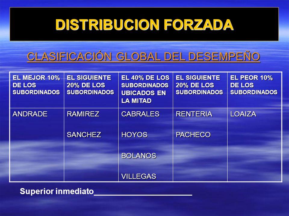SISTEMAS DE COMPARACIÓN ABCDE A B C D E