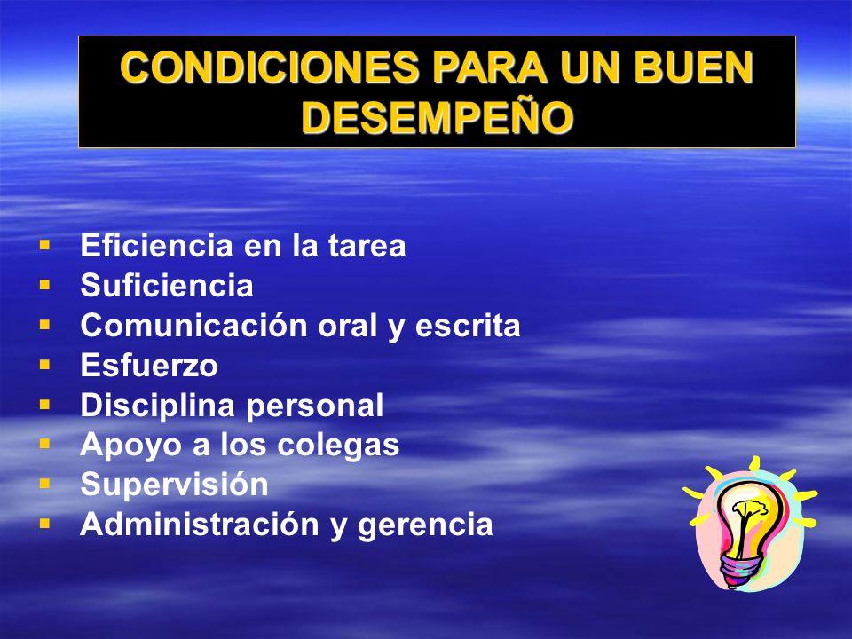 ESTRATEGIAS PARA CONDUCIR LA ENTREVISTA CONVENCIMIENTO DIALOGO SOLUCIÓN DE PROBLEMAS