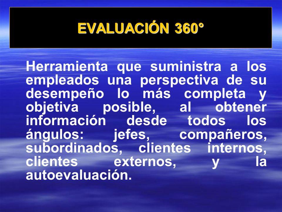 ESCALAS DE CALIFICACIÓN CONDUCTUAL PuntosEscalaDescripción 7 Extremadamente sobresaliente.