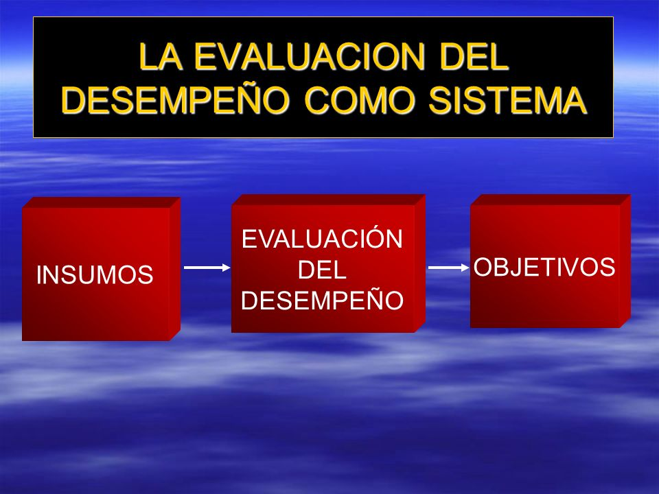 Escala numérica Escala numérica Característica:Cooperación MÍNIMOMÁXIMO ESCALA 0 25 50 75