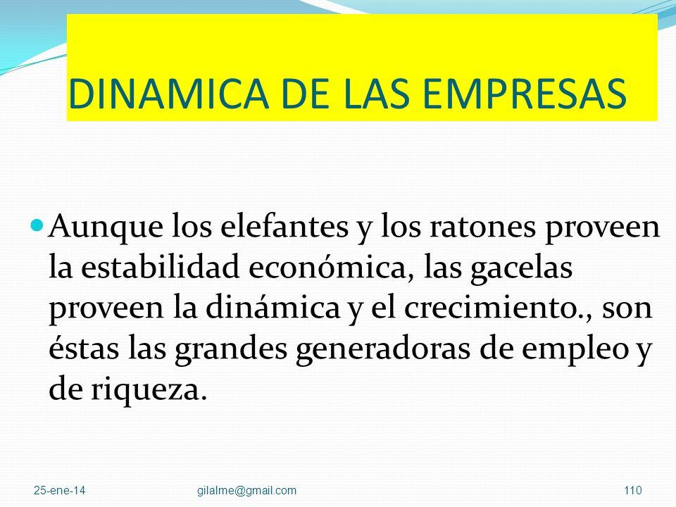 DINAMICA DE LAS EMPRESAS ELEFANTES RATONES GACELAS 25-ene-14gilalme@gmail.com109