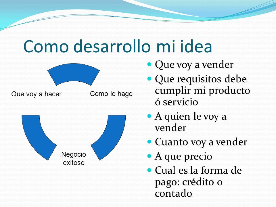 DESARROLLO DE EMPRESA IDEAS IDEAS DE NEGOCIO EVALUACION IDEAS CONFORMACION DE LA OPORTUNIDAD DE NEGOCIO EVALUACION DE LA OPORTUNIDAD DE NEGOCIO PLAN D