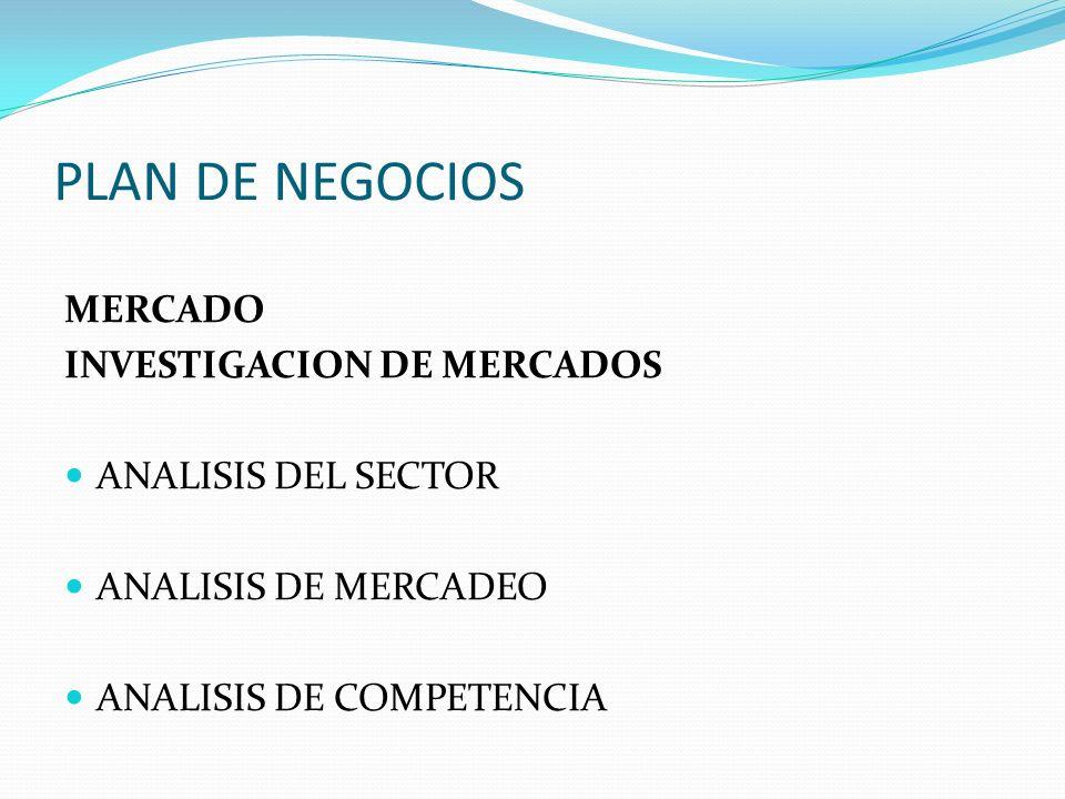 RECURSOS GUBERNAMENTALES Capital semilla (formato plan de negocios) RESUMEN EJECUTIVO Concepto Potencialidad de mercados Ventajas competitivas Resumen