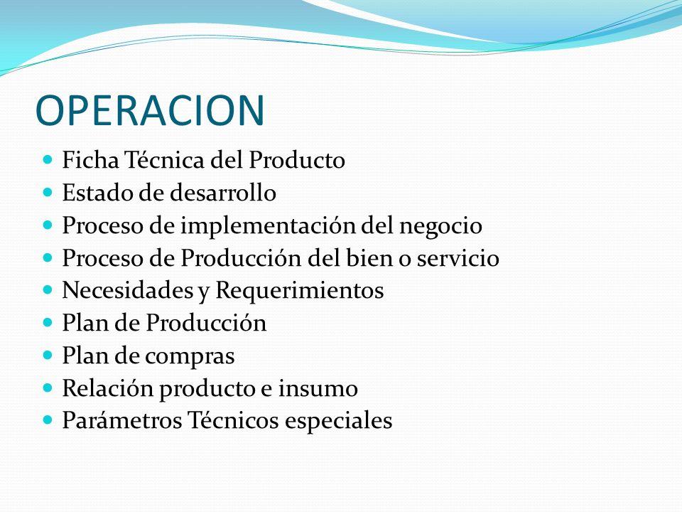 PLAN DE NEGOCIO PROYECCIONES DE VENTAS Proyecciones de ventas Política de cartera