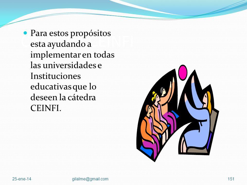 CATEDRA CEINFI Articular el programa emprendedores colombianos con diferentes programas de gobierno de apoyo a las PyMES. 25-ene-14gilalme@gmail.com15