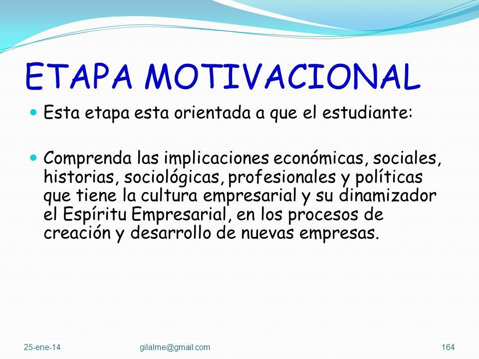 ETAPA MOTIVACIONAL Debe guiar al alumno al manejo de su GERENCIA DEL SER, autoestima, auto imagen y espiritualidad. Desarrollo de la CREATIVIDAD 25-en
