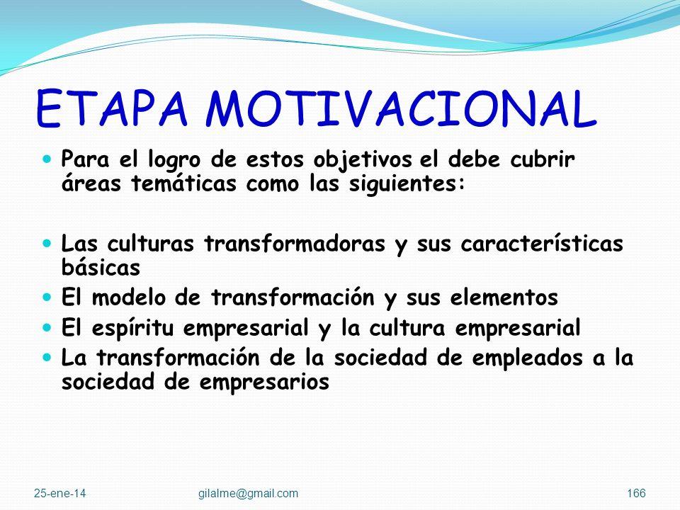 ETAPA MOTIVACIONAL Visualice las oportunidades de desarrollo profesional que existen en el área empresarial. Haga conciencia de que el es un empresari