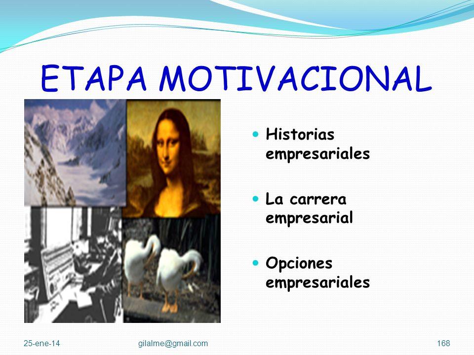 ETAPA MOTIVACIONAL Las PyME, las nuevas empresas y su papel en él desarrollo. Las nuevas tendencias de la humanidad Papel del Espíritu Empresarial en