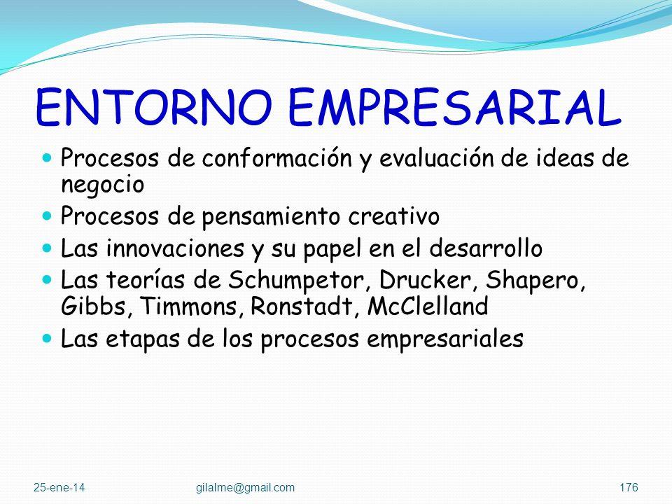 ENTORNO EMPRESARIAL Los nuevos retos para el empresario Las ventajas competitivas de las naciones y el Modelo Porter Las recomendaciones del estudio M