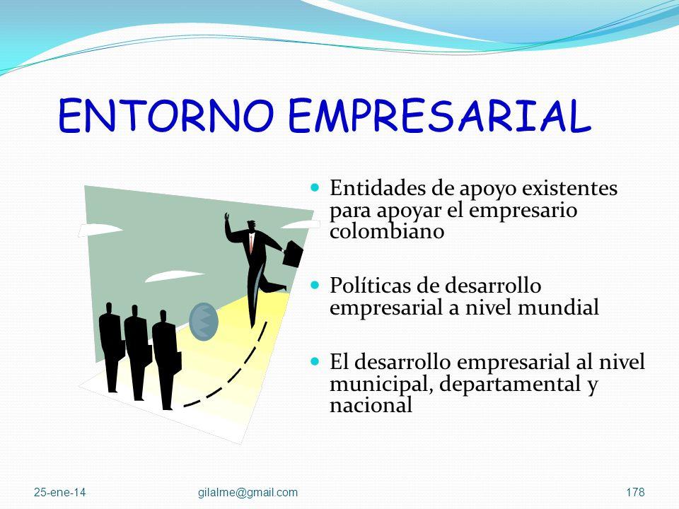 ENTORNO EMPRESARIAL Políticas nacional para el fomento de creación de empresa: Ley MiPyME y la Política de Desarrollo del Espíritu Empresarial y de Cr