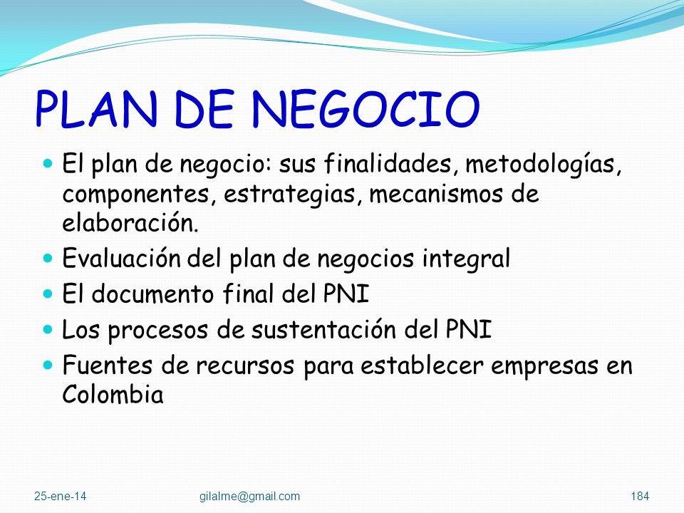 PLAN DE NEGOCIO Para lograr los objetivos antes indicados se deben cubrir al menos los siguientes temas: Modelos de creación de empresas Estrategias p