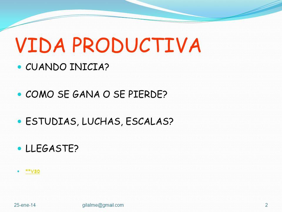 PROCESO DE FORMACION DEL EMPRESARIO VARIABLE SITUACIONAL (DESPLAZAMIENTO) VARIABLE ECONOMICA (RECURSOS) VARIABLE PSICOLOGICA (DISPOSICION A ACTUAR) VARIABLE SOCIO-PSICOLOGICA (CREDIBILIDAD) SOBRETODO: GANAS DE SERVIR 25-ene-14gilalme@gmail.com62