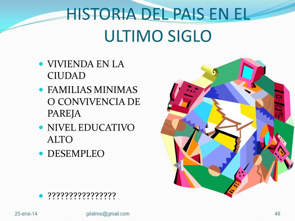 HISTORIA DEL PAIS EN EL ULTIMO SIGLO 1950: DOS HECHOS: FAMILIAS MEDIA EDUCACION MEDIA MIGRACION DEL CAMPO A LA CIUDAD TRABAJADORES DEPENDIENTES 25-ene