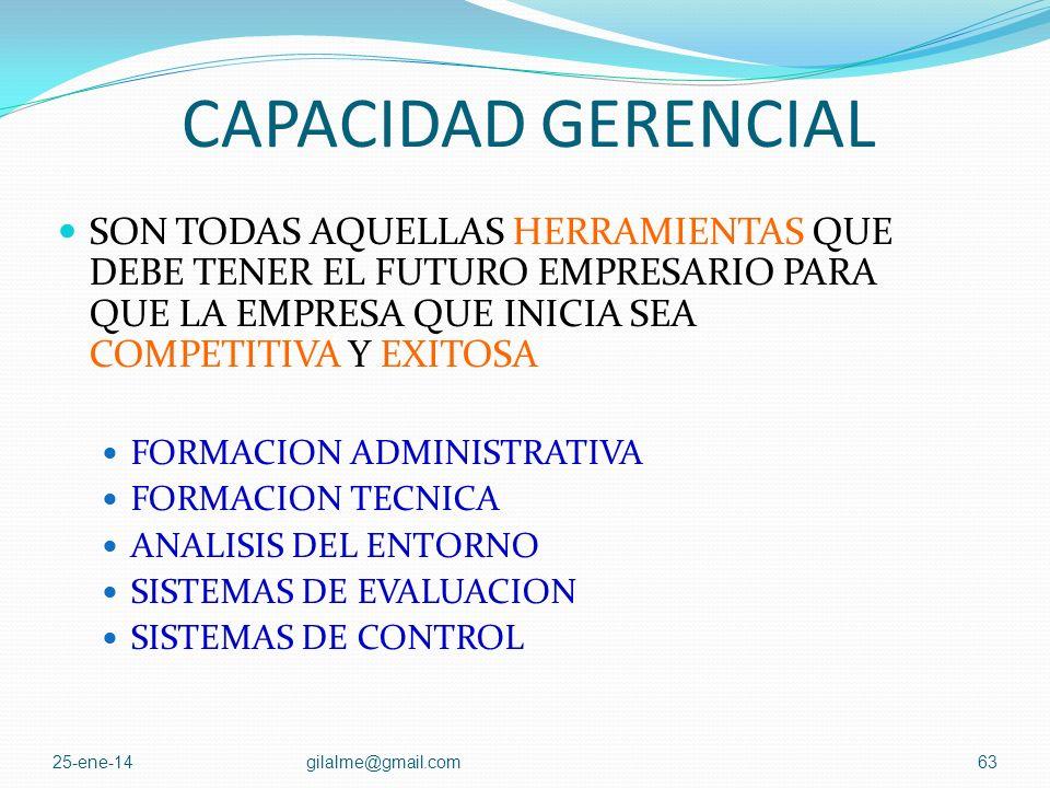 PROCESO DE FORMACION DEL EMPRESARIO VARIABLE SITUACIONAL (DESPLAZAMIENTO) VARIABLE ECONOMICA (RECURSOS) VARIABLE PSICOLOGICA (DISPOSICION A ACTUAR) VA