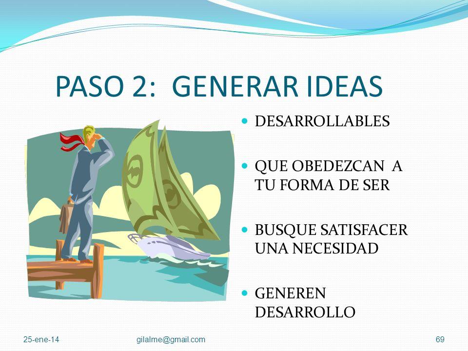 PASO 1: INQUIETARSE MEJORAR EL NIVEL DE VIDA SER INDEPENDIENTE INCREMENTAR INGRESOS LOGRAR CAMBIOS PERSONALES Y PROFESIONALES 25-ene-14gilalme@gmail.c