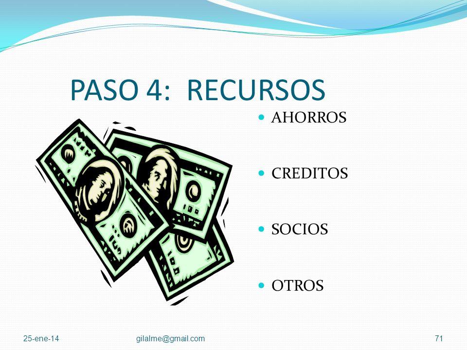 PASO 3: PLAN DE NEGOCIO ESTUDIO DEL MERCADO ESTUDIO TECNICO ESTUDIO ADMINISTRATIVO ESTUDIO LEGAL ESTUDIO FINANCIERO 25-ene-14gilalme@gmail.com70