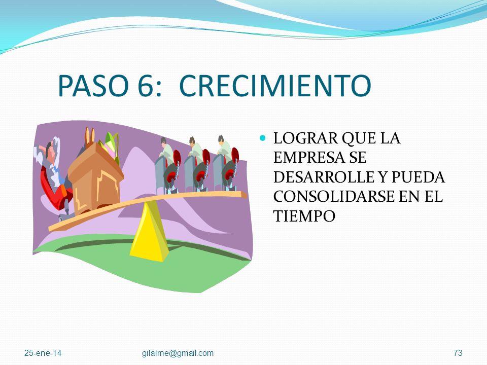 PASO 5: CREAR LA EMPRESA IMPLEMENTAR EL PLAN DE NEGOCIOS INICIAR CONTROLES AVALUAR CON CIFRAS REALES 25-ene-14gilalme@gmail.com72
