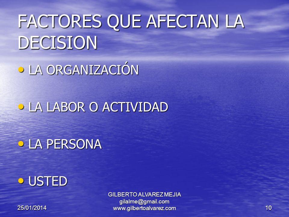 25/01/2014 GILBERTO ALVAREZ MEJIA gilalme@gmail.com www.gilbertoalvarez.com9