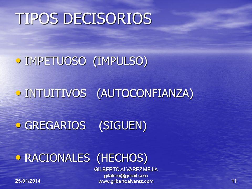 25/01/2014 GILBERTO ALVAREZ MEJIA gilalme@gmail.com www.gilbertoalvarez.com10 FACTORES QUE AFECTAN LA DECISION LA ORGANIZACIÓN LA LABOR O ACTIVIDAD LA PERSONA USTED