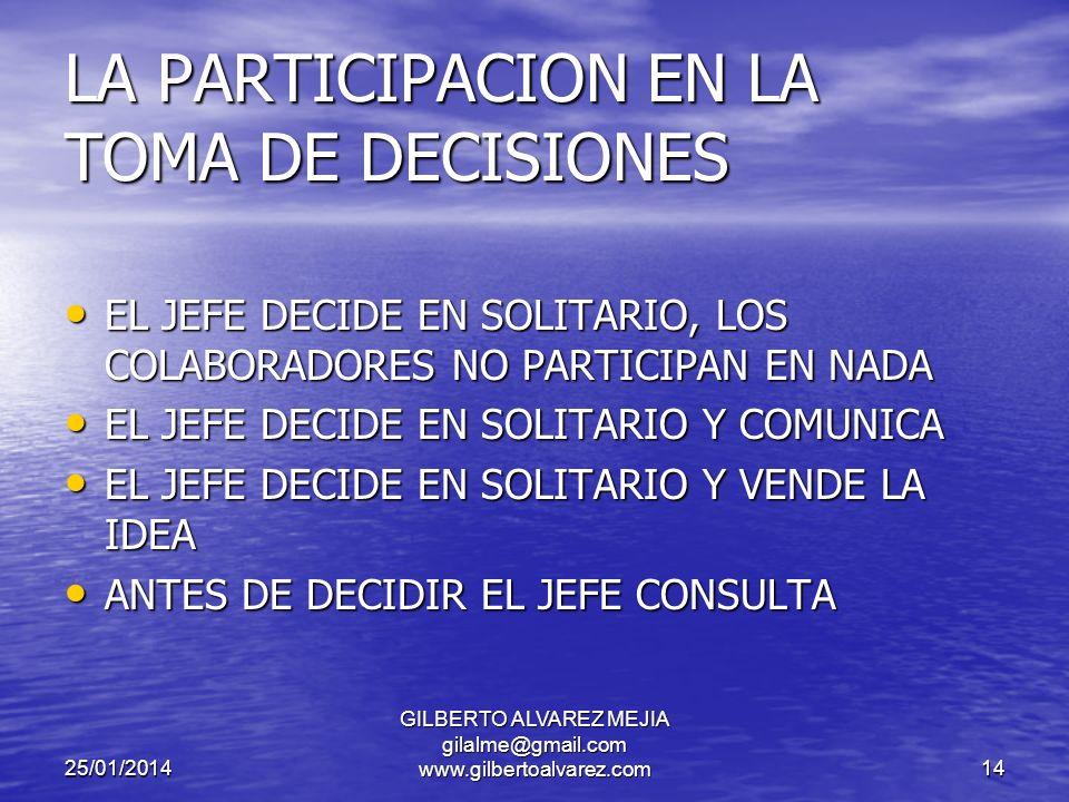 25/01/2014 GILBERTO ALVAREZ MEJIA gilalme@gmail.com www.gilbertoalvarez.com13 LA CALIDAD DE LA DECISION ESTA RELACIONADA CON EL LOGRO DE OBJETIVOS LOGRAR LA ACEPTACION DE LAS PERSONAS PROPICIAR UN CLIMA DE INTERCAMBIO FAVORABLE Y CON GANADORES