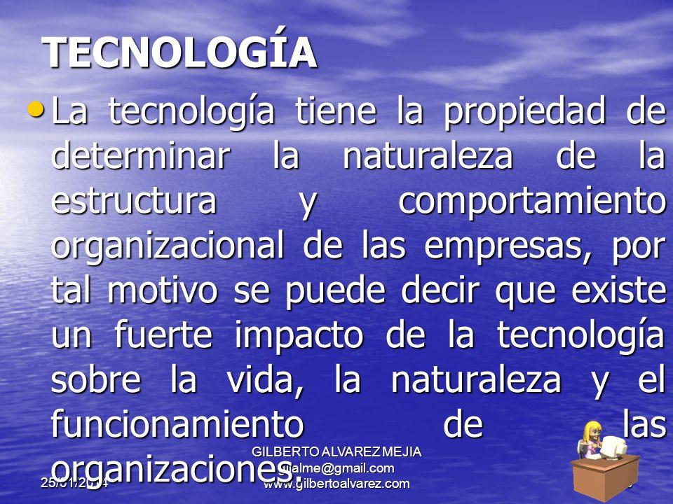 25/01/2014 GILBERTO ALVAREZ MEJIA gilalme@gmail.com www.gilbertoalvarez.com24 FACTORES CONTINGENTES TECNOLOGÍA TECNOLOGÍA TAMAÑO AMBIENTE