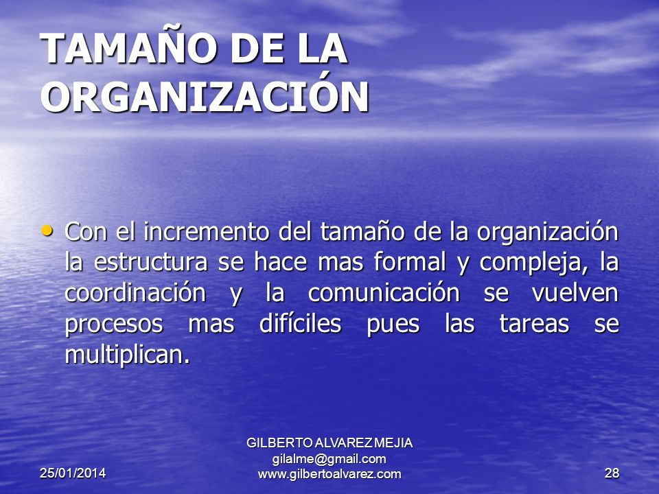 25/01/2014 GILBERTO ALVAREZ MEJIA gilalme@gmail.com www.gilbertoalvarez.com27 CREATIVIDAD Y CICLO DE VIDA DEL PRODUCTOCREATIVIDAD Y CICLO DE VIDA DEL PRODUCTO A)LA TECNOLOGÍA COMO VARIABLE AMBIENTAL B)LA TECNOLOGÍA COMO VARIABLE ORGANIZACIONAL