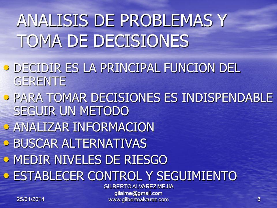 RESULTADO LAS DECISIONES NO RSPONDEN A MODELOS PERO TAMPOCO A IMPROVISACIONES SON SITUACIONALES