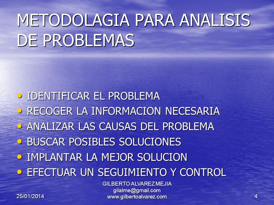 25/01/2014 GILBERTO ALVAREZ MEJIA gilalme@gmail.com www.gilbertoalvarez.com4 METODOLAGIA PARA ANALISIS DE PROBLEMAS IDENTIFICAR EL PROBLEMA IDENTIFICAR EL PROBLEMA RECOGER LA INFORMACION NECESARIA RECOGER LA INFORMACION NECESARIA ANALIZAR LAS CAUSAS DEL PROBLEMA ANALIZAR LAS CAUSAS DEL PROBLEMA BUSCAR POSIBLES SOLUCIONES BUSCAR POSIBLES SOLUCIONES IMPLANTAR LA MEJOR SOLUCION IMPLANTAR LA MEJOR SOLUCION EFECTUAR UN SEGUIMIENTO Y CONTROL EFECTUAR UN SEGUIMIENTO Y CONTROL