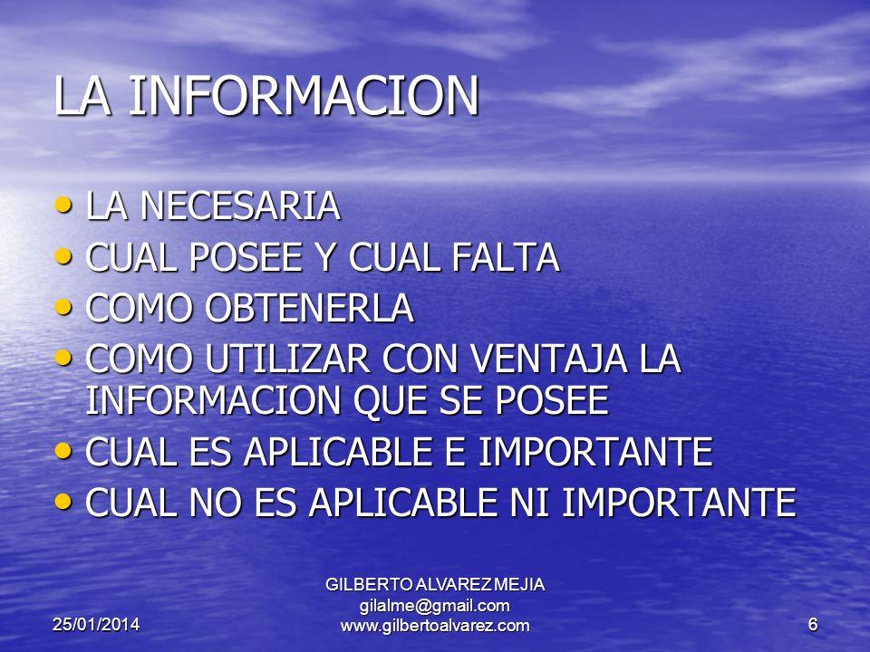 25/01/2014 GILBERTO ALVAREZ MEJIA gilalme@gmail.com www.gilbertoalvarez.com6 LA INFORMACION LA NECESARIA LA NECESARIA CUAL POSEE Y CUAL FALTA CUAL POSEE Y CUAL FALTA COMO OBTENERLA COMO OBTENERLA COMO UTILIZAR CON VENTAJA LA INFORMACION QUE SE POSEE COMO UTILIZAR CON VENTAJA LA INFORMACION QUE SE POSEE CUAL ES APLICABLE E IMPORTANTE CUAL ES APLICABLE E IMPORTANTE CUAL NO ES APLICABLE NI IMPORTANTE CUAL NO ES APLICABLE NI IMPORTANTE