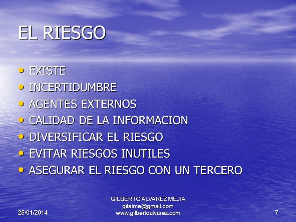 25/01/2014 GILBERTO ALVAREZ MEJIA gilalme@gmail.com www.gilbertoalvarez.com7 EL RIESGO EXISTE EXISTE INCERTIDUMBRE INCERTIDUMBRE AGENTES EXTERNOS AGENTES EXTERNOS CALIDAD DE LA INFORMACION CALIDAD DE LA INFORMACION DIVERSIFICAR EL RIESGO DIVERSIFICAR EL RIESGO EVITAR RIESGOS INUTILES EVITAR RIESGOS INUTILES ASEGURAR EL RIESGO CON UN TERCERO ASEGURAR EL RIESGO CON UN TERCERO